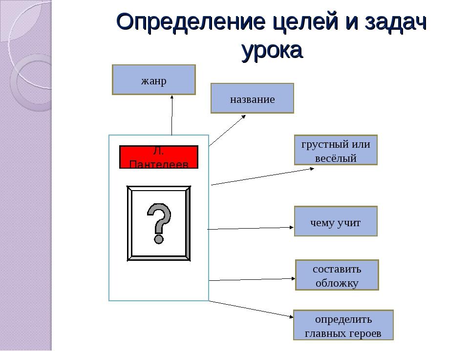 Определение целей и задач урока Л. Пантелеев жанр название грустный или весёл...