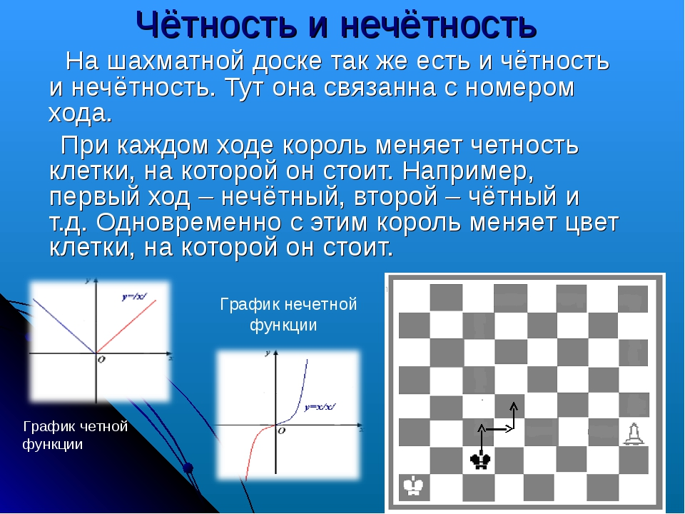 На шахматной доске так же есть и чётность и нечётность. Тут она связанна с н...