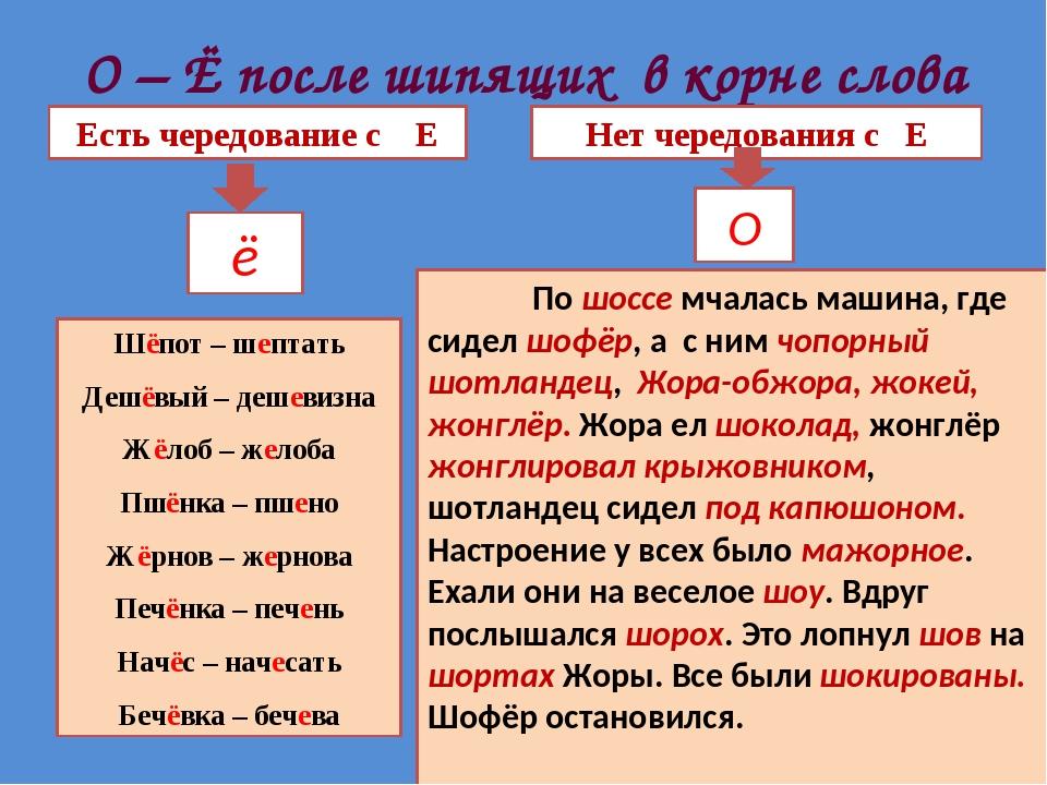 О – Ё после шипящих в корне слова Есть чередование с Е Нет чередования с Е Шё...