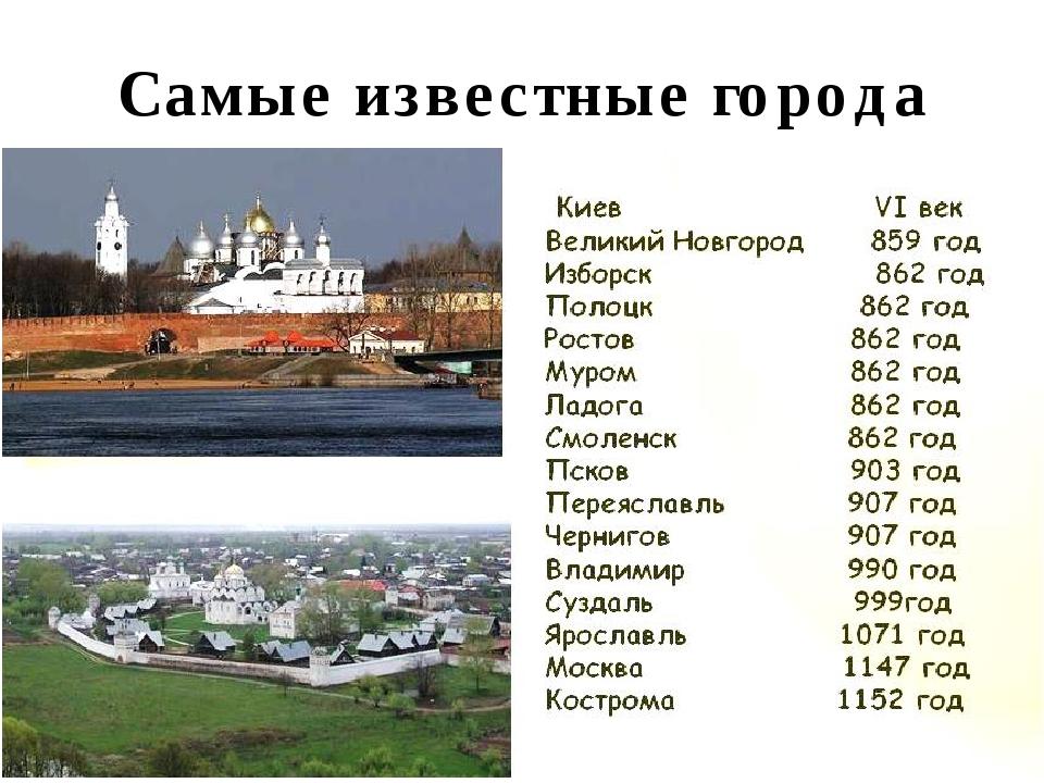 Самые известные города древней Руси