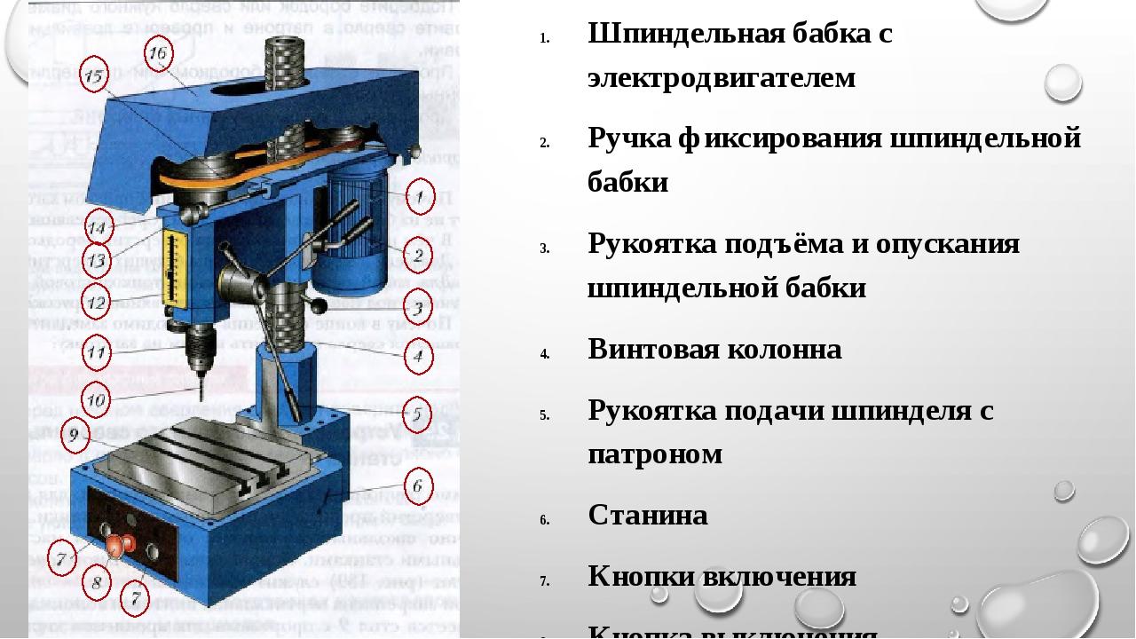Шпиндельная бабка с электродвигателем Ручка фиксирования шпиндельной бабки Ру...