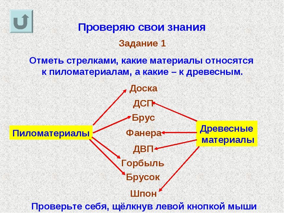 Проверяю свои знания Задание 1 Отметь стрелками, какие материалы относятся к...