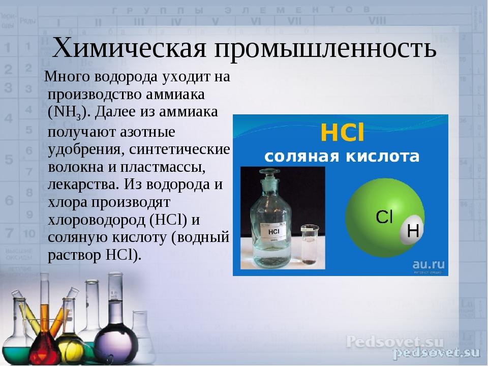 Химическая промышленность Много водорода уходит на производство аммиака (NH3)...