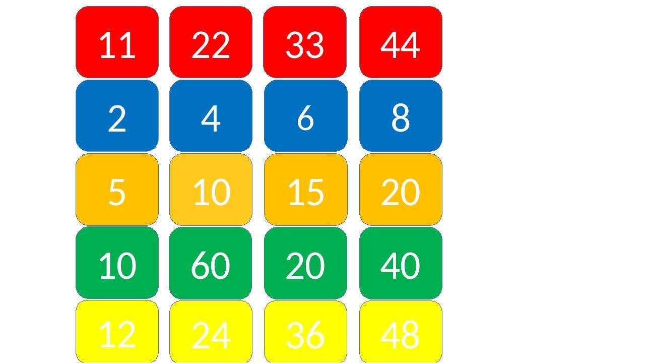 11 20 60 10 2 5 10 4 22 40 20 15 6 8 33 44 12 36 48 24
