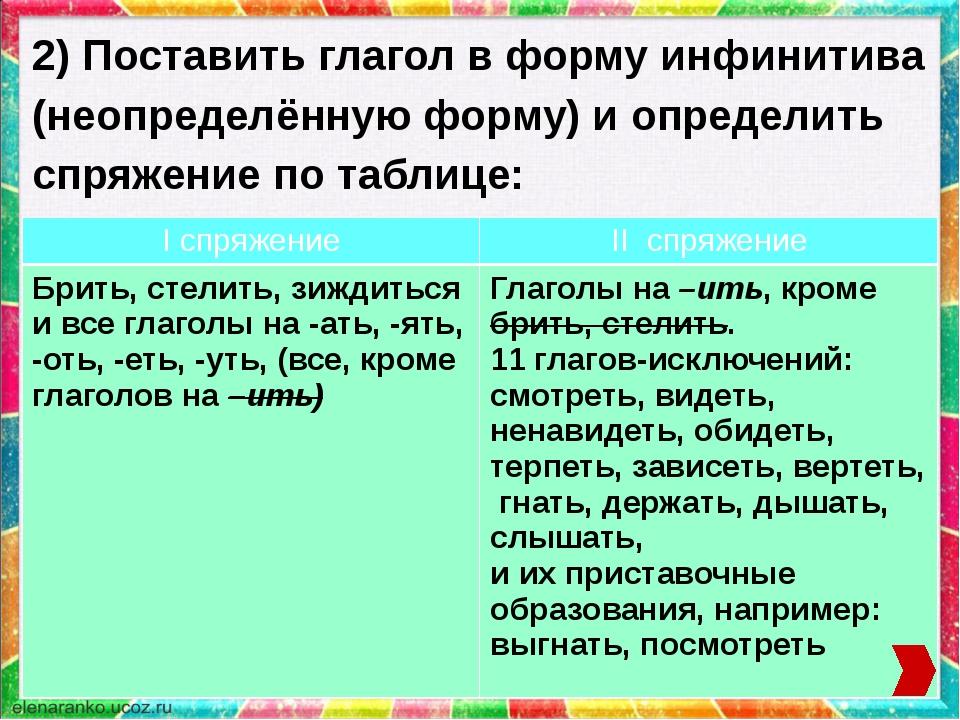 Глаголы, образованные с помощью приставок и постфикса –ся, -сь , относятся к...