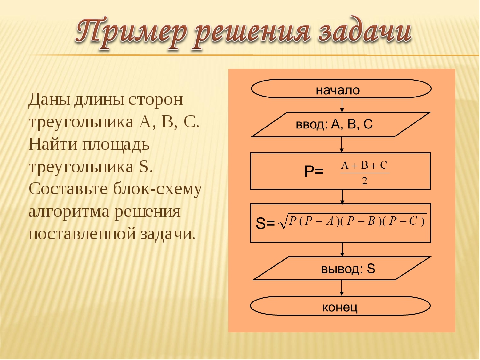 Даны длины сторон треугольника A, B, C. Найти площадь треугольника S. Составь...