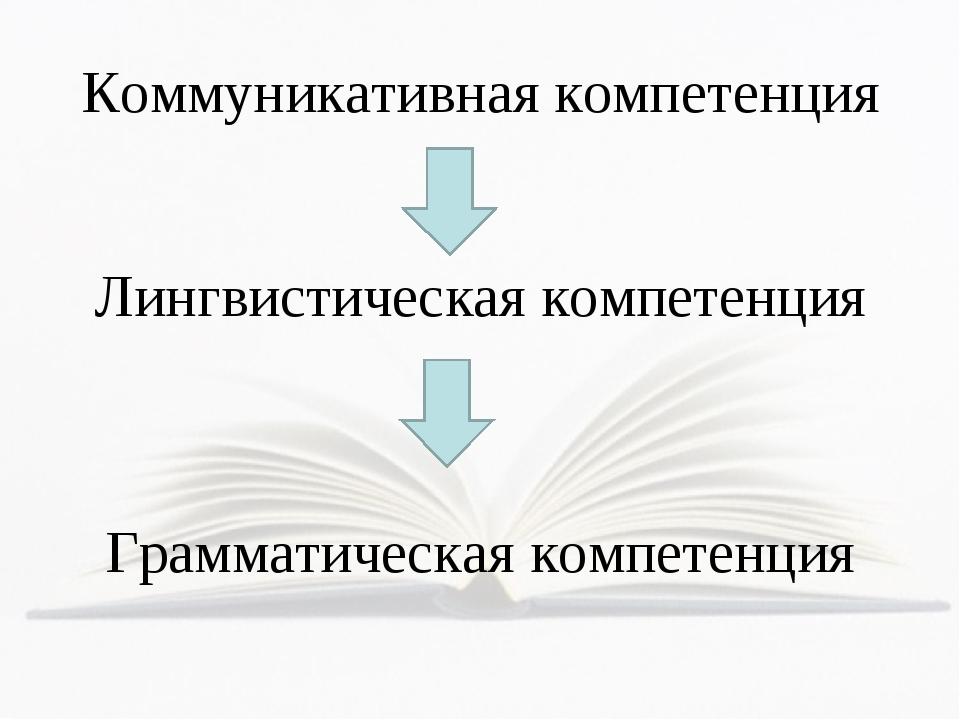 Коммуникативная компетенция Лингвистическая компетенция Грамматическая компет...