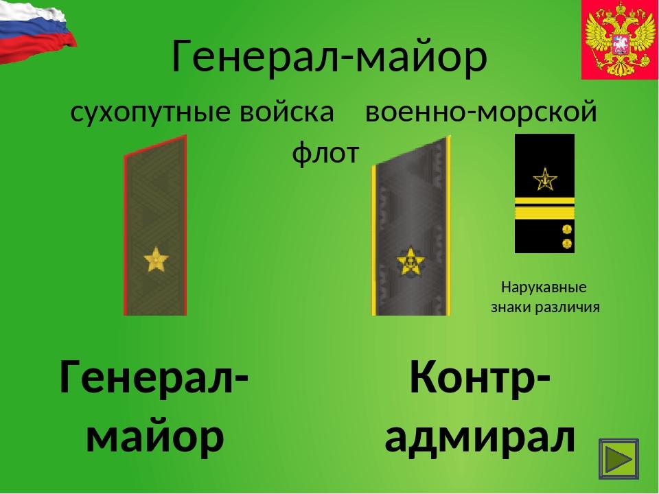 Проверим знания Воинское звание присваиваемое старшим рядовым. т о е й ф р р е