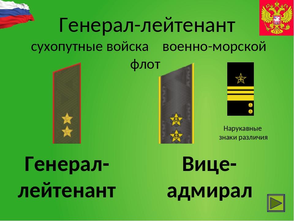 Проверим знания Нарукавный знак различия воинского звания, которое соответств...