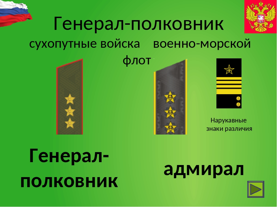 Проверим знания Звание введенное в ВС СССР одновременно со званием прапорщик...