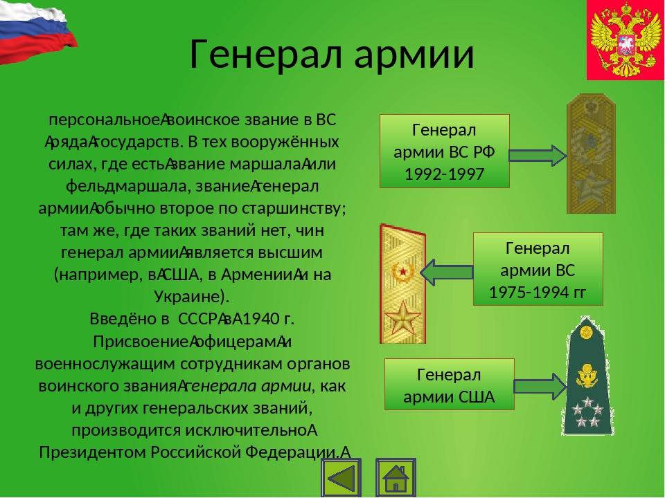 Проверим знания Высшее воинское звание а ш р а м л