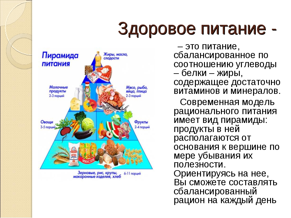 Эссе На Тему Правильное Питание