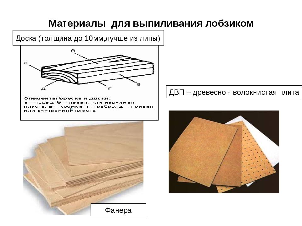 Материалы для выпиливания лобзиком ДВП – древесно - волокнистая плита Фанера...