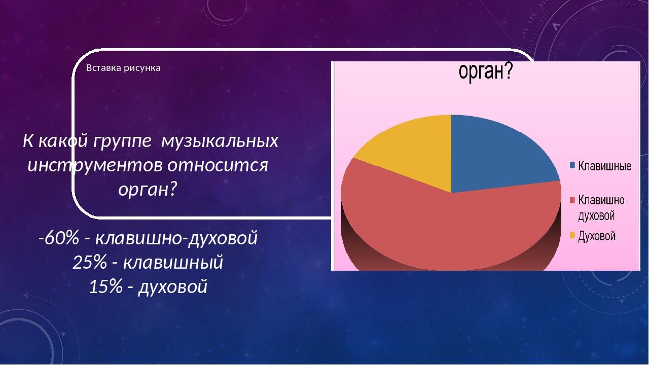 К какой группе музыкальных инструментов относится орган? -60% - клавишно-дух...