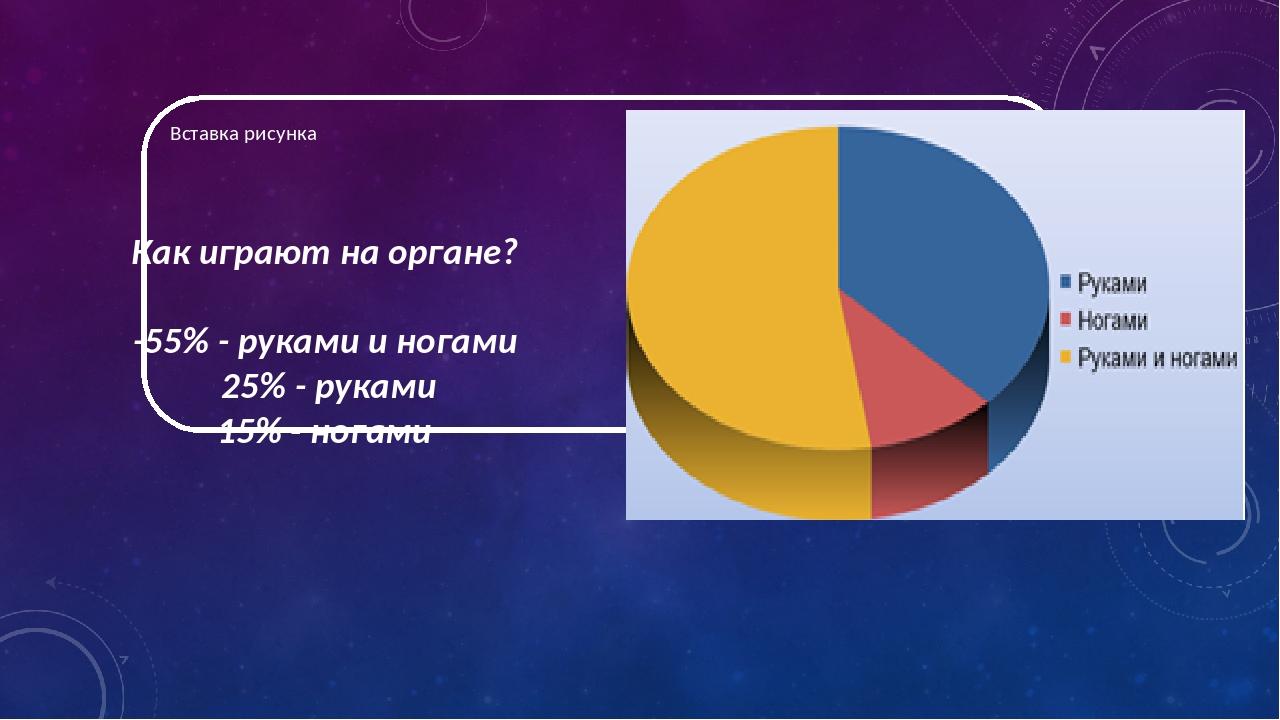 Как играют на органе? -55% - руками и ногами 25% - руками 15% - ногами