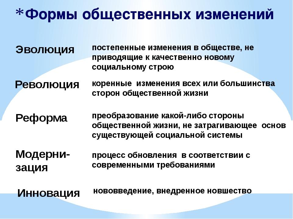 Формы общественных изменений процесс обновления в соответствии с современными...
