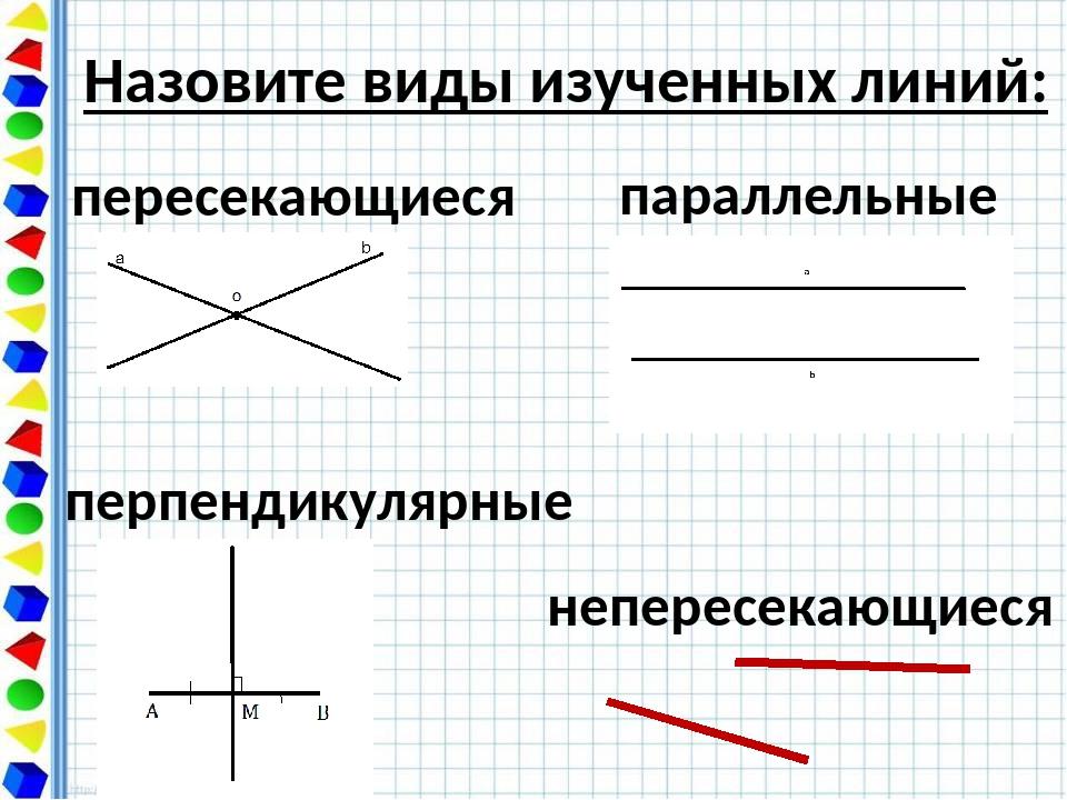 Назовите виды изученных линий: пересекающиеся параллельные перпендикулярные н...