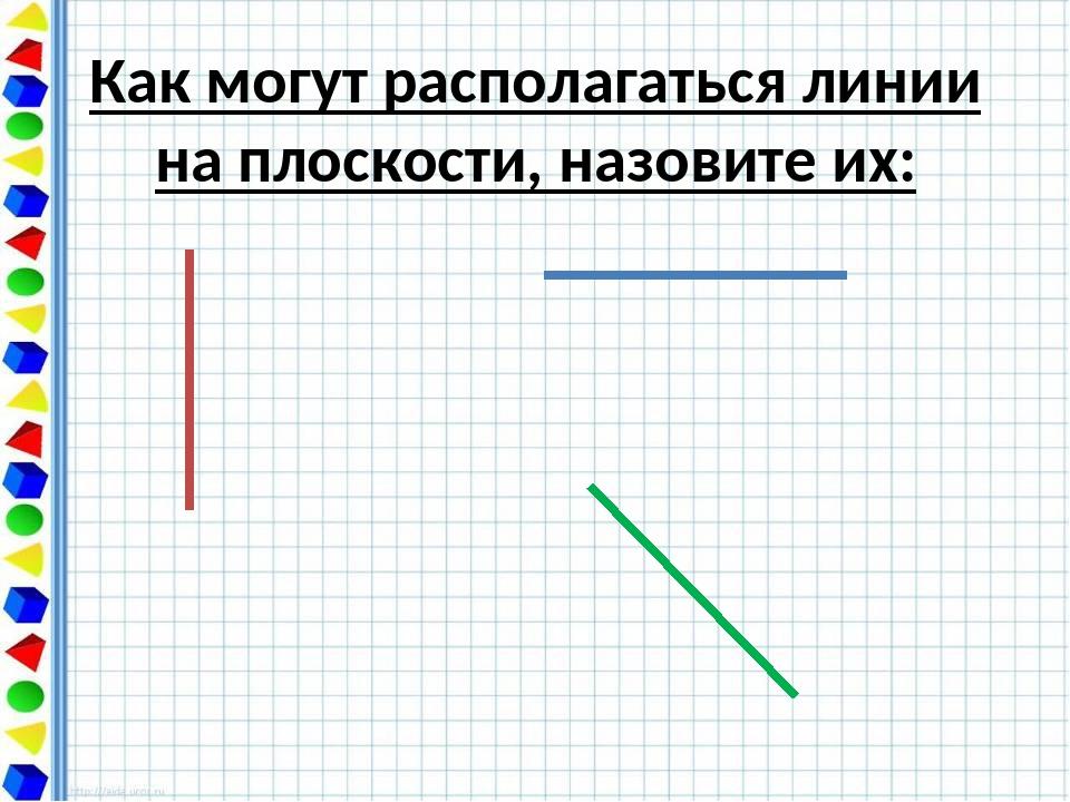 Как могут располагаться линии на плоскости, назовите их: