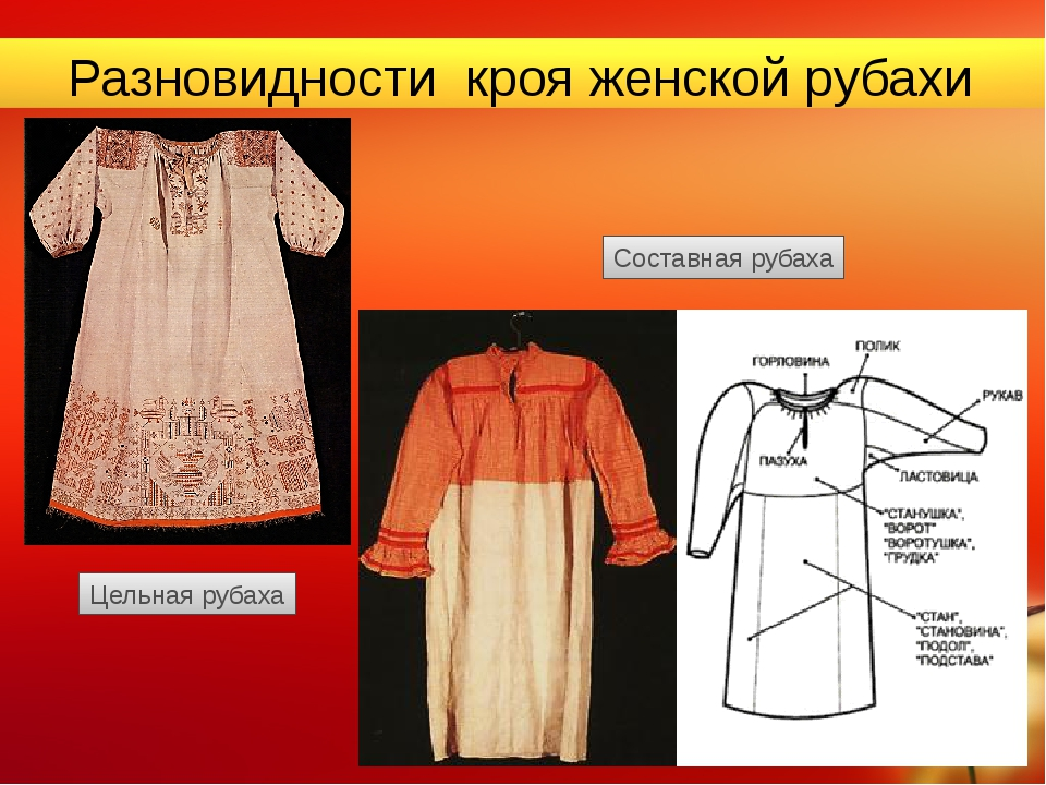 Разновидности кроя женской рубахи Цельная рубаха Составная рубаха