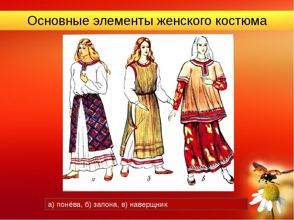 Основные элементы женского костюма а) понёва, б) запона, в) наверщник