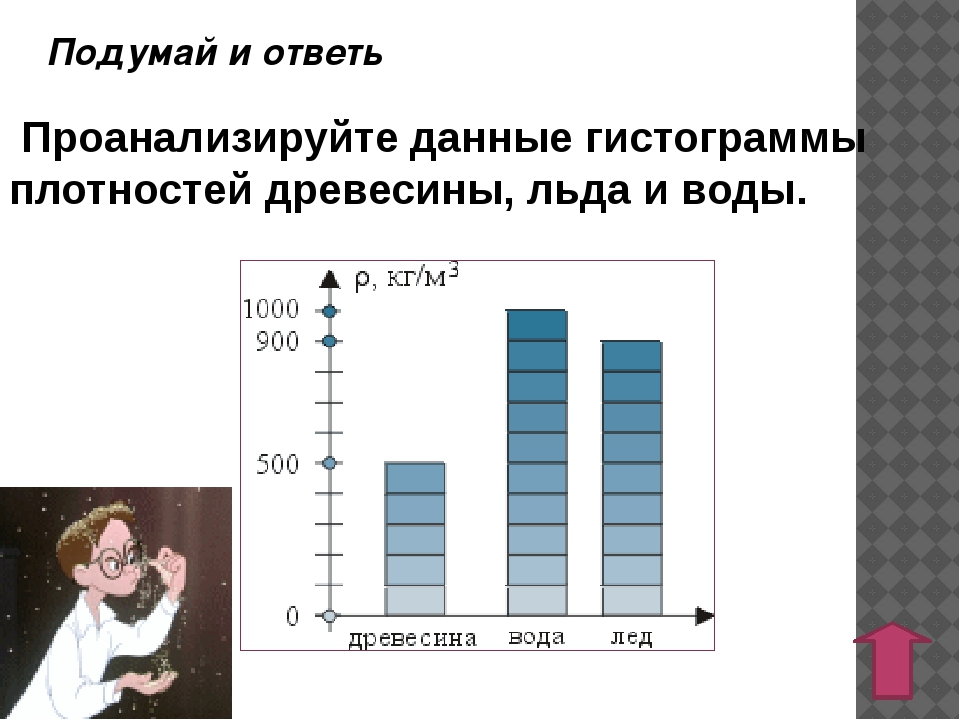 Реши задачу Объём свинцовой дроби 0,2 см3. Плотность свинца равен 11300кг/м2...