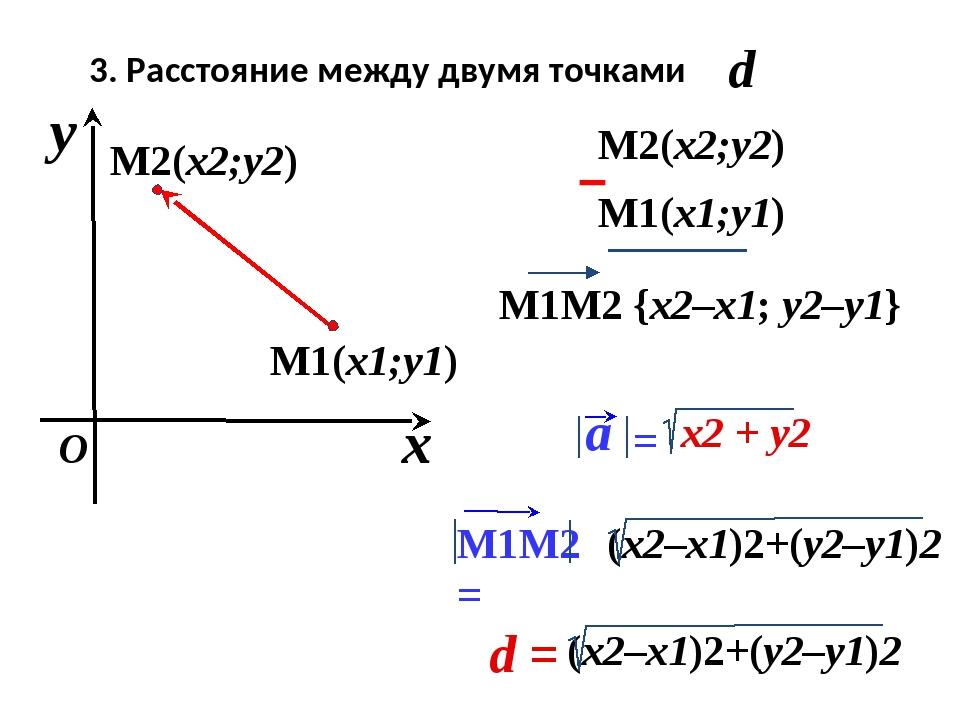 3. Расстояние между двумя точками M2(x2;y2) M1(x1;y1) d x y O M1(x1;y1) M2(x...