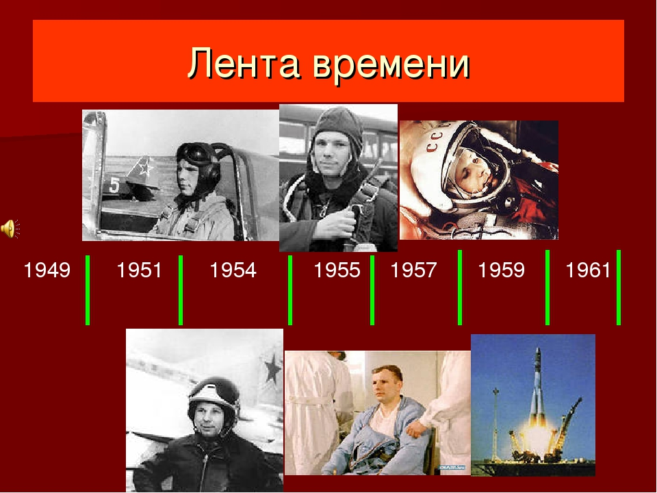 Лента времени 1949 1951 1954 1955 1957 1959 1961