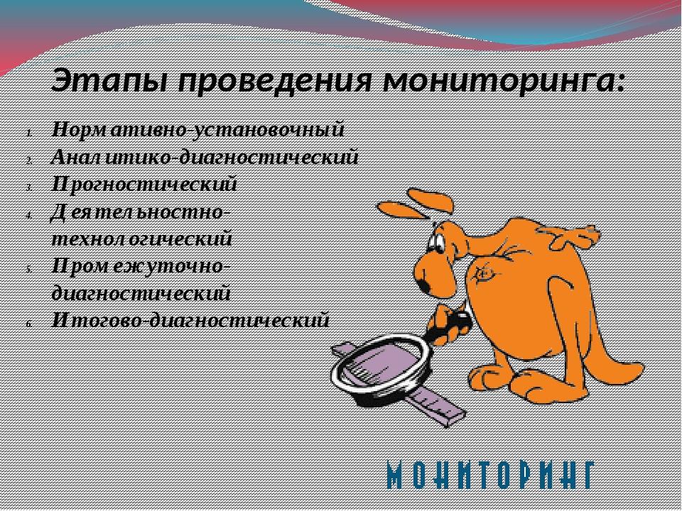 Этапы проведения мониторинга: Нормативно-установочный Аналитико-диагностическ...