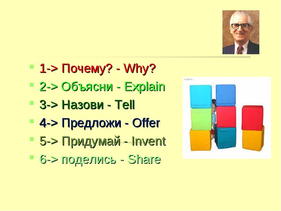 1-> Почему? - Why? 2-> Объясни - Explain 3-> Назови - Tell 4-> Предложи - Off...