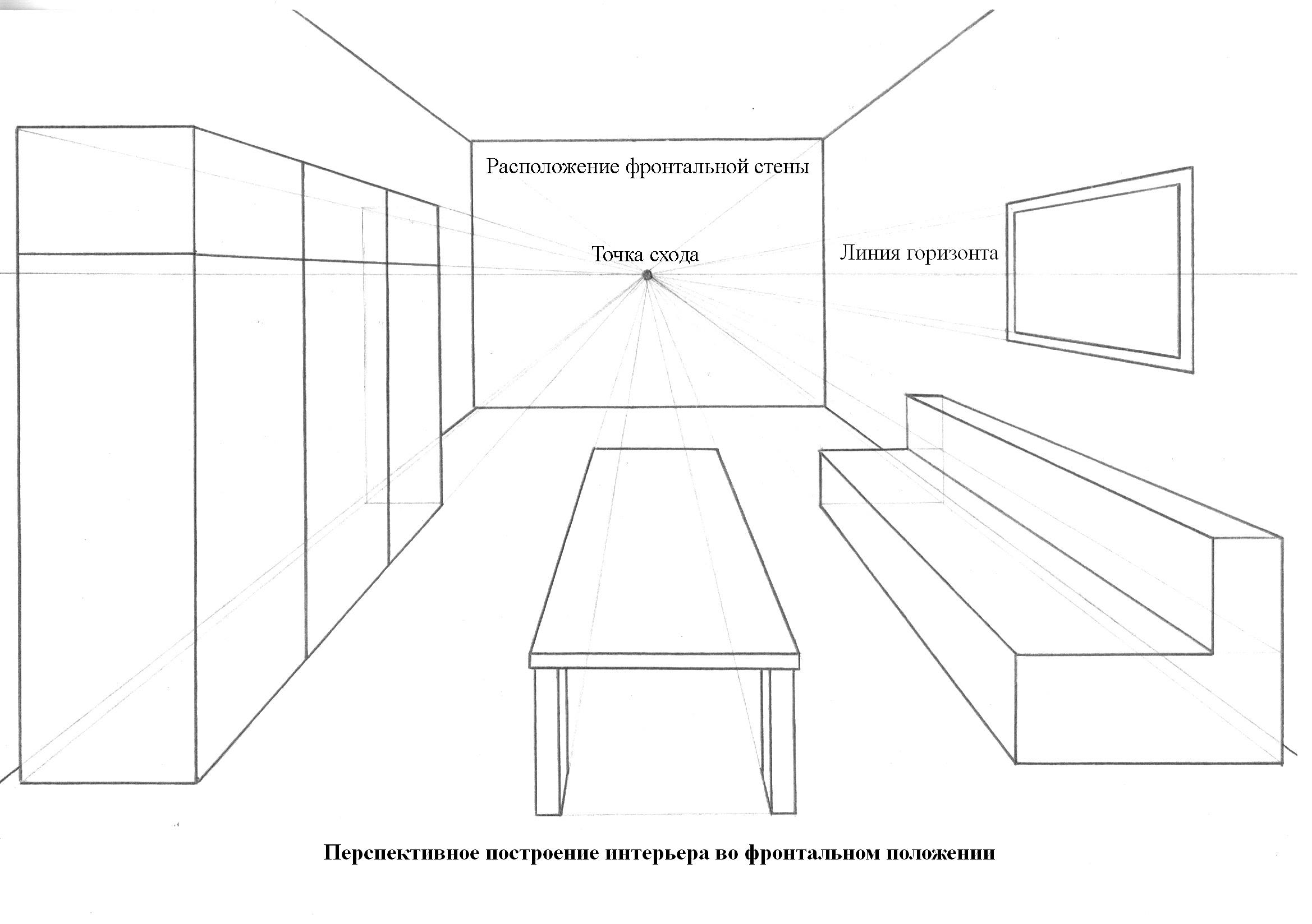 картинка чертеж комнаты описания протоколе микрообъекты