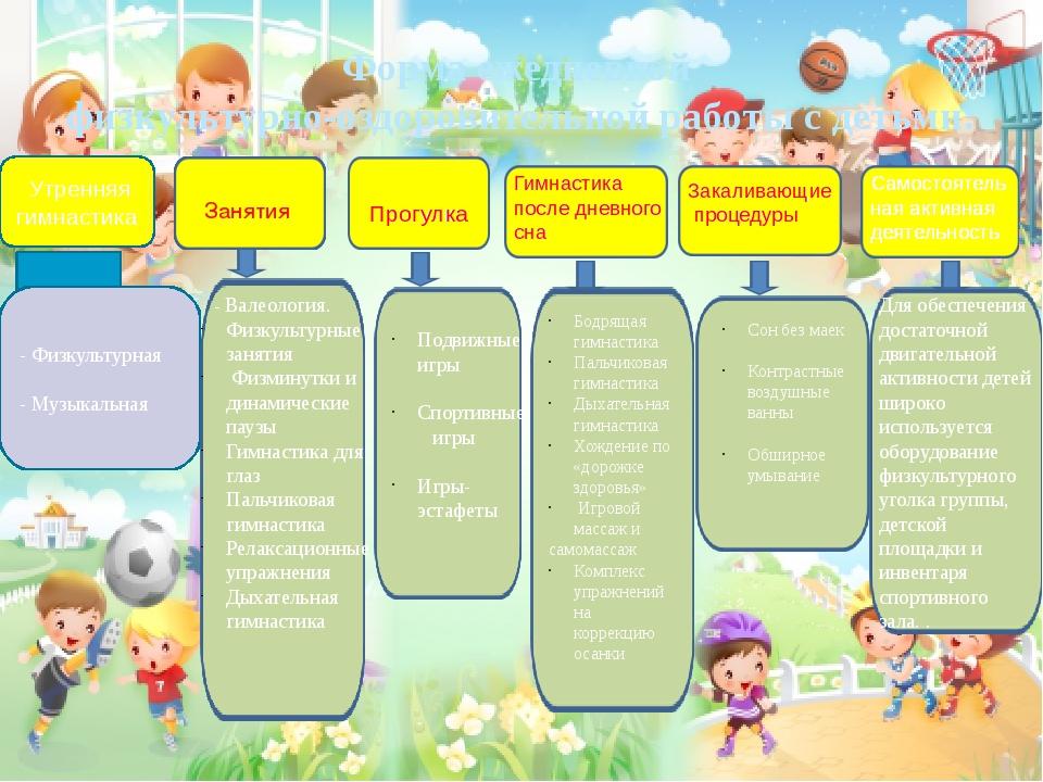 Форма ежедневной физкультурно-оздоровительной работы с детьми: Утренняя гимна...
