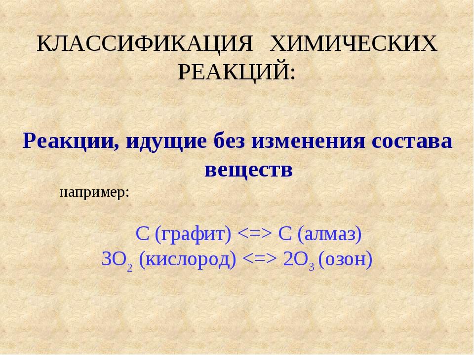 Реакции, идущие без изменения состава веществ например:  С (графит)  С (алм...