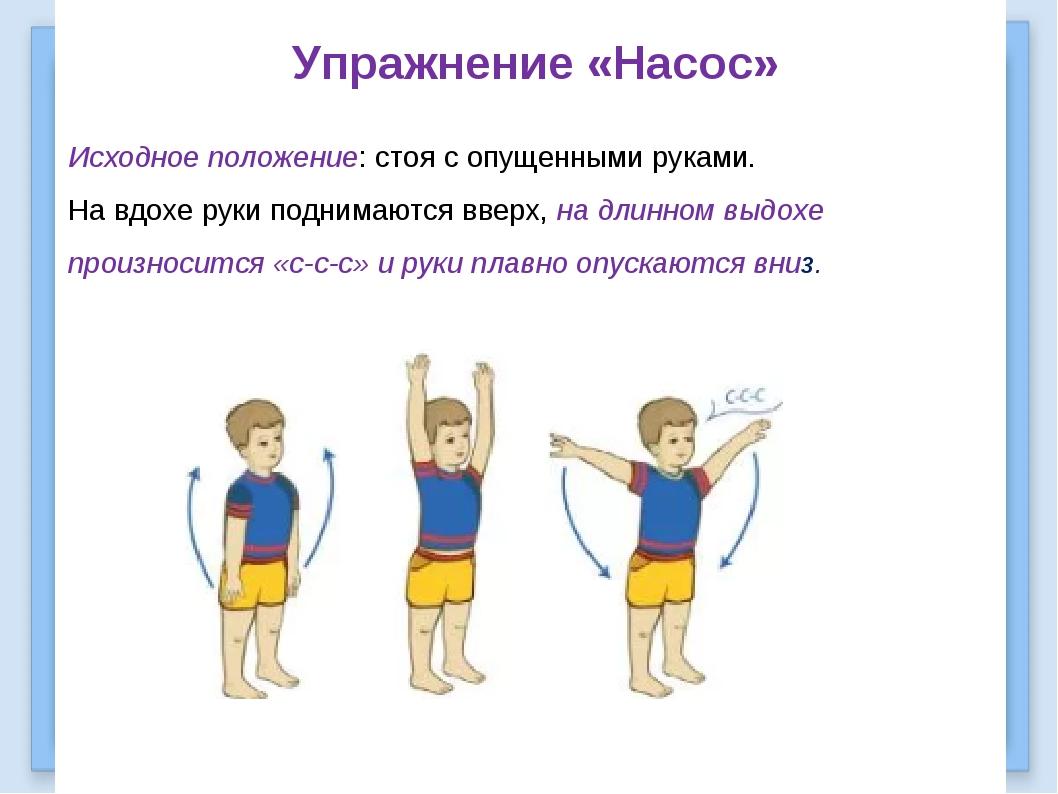 Упражнения на дыхание картинка