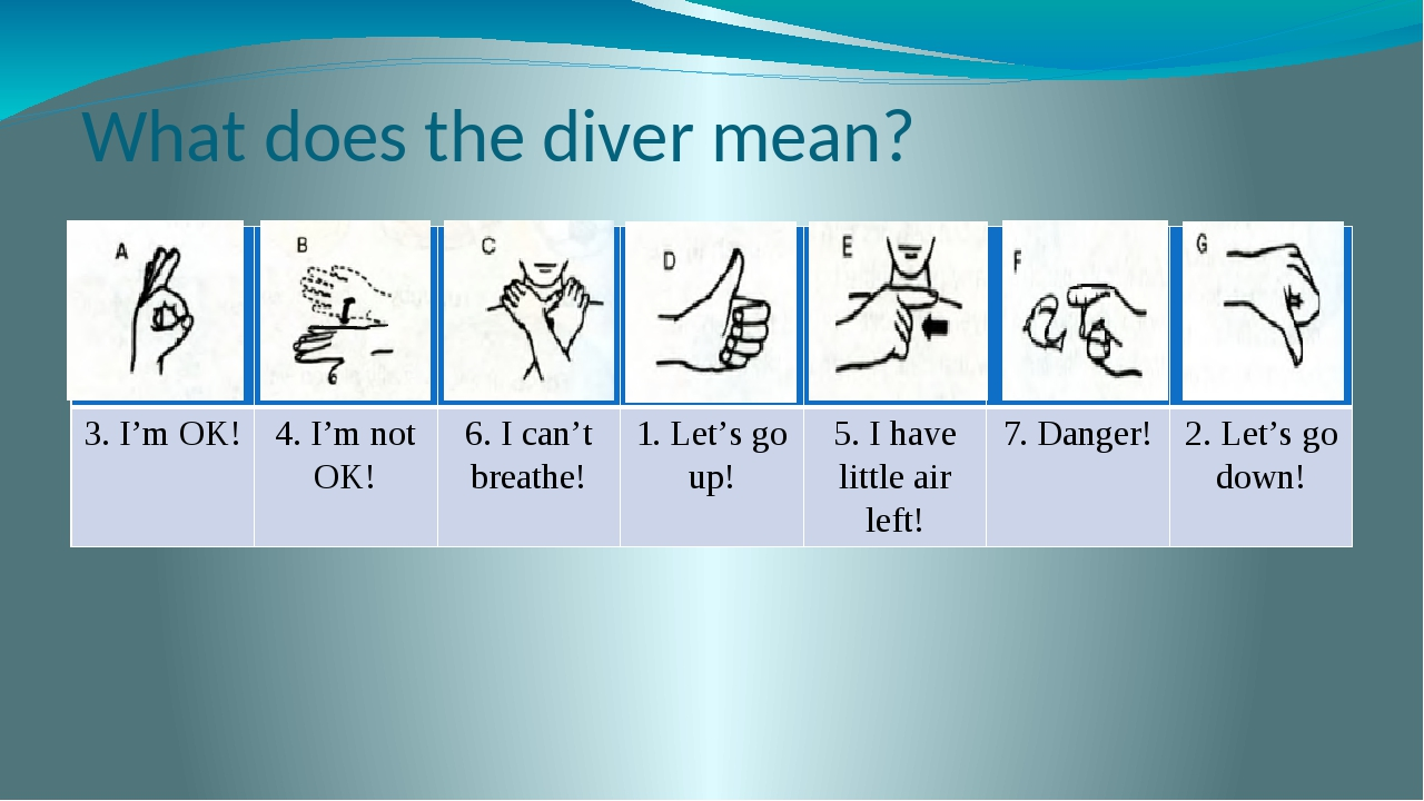 What does the diver mean? B C D E F G 3. I'm OK! 4.I'm not OK! 6.I can't brea...