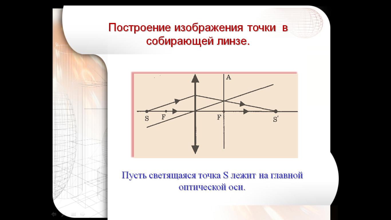 постройте изображение светящейся точки которое дает собирающая линза если точка находятся на главной