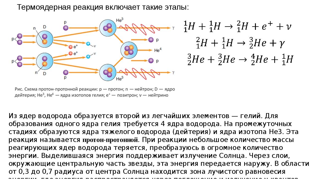 Термоядерная реакция включает такие этапы: Из ядер водорода образуется второй...
