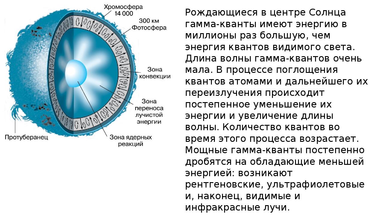 Рождающиеся в центре Солнца гамма-кванты имеют энергию в миллионы раз большую...