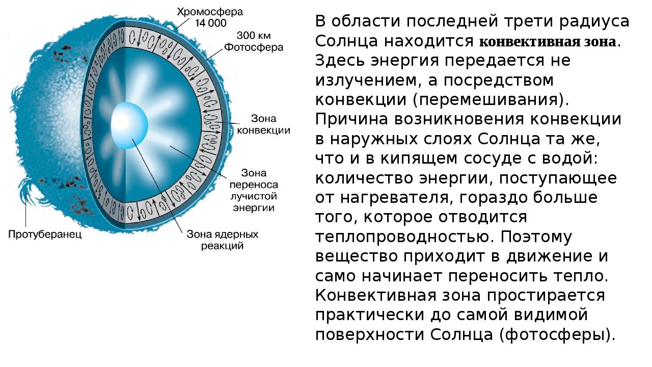 В области последней трети радиуса Солнца находится конвективная зона. Здесь э...