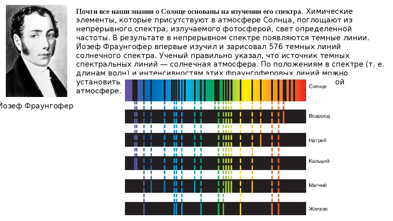 Почти все наши знания о Солнце основаны на изучении его спектра. Химические э...