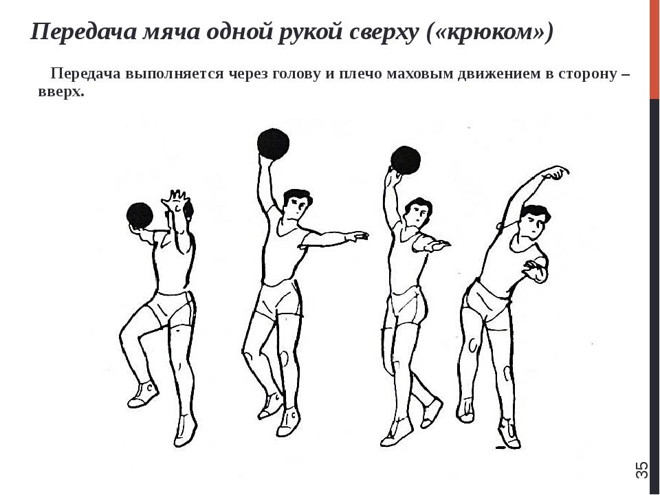 правильных техника передачи мяча в баскетболе картинки них абсолютное сходство