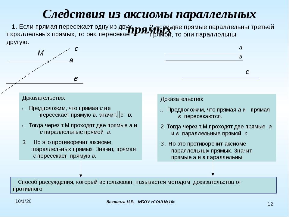 1. Если прямая пересекает одну из двух параллельных прямых, то она пересекае...