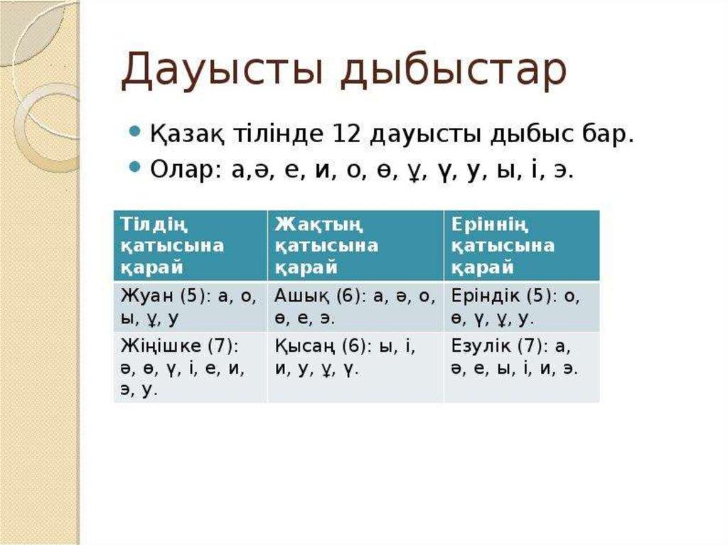 5 әріптік спорттық карта