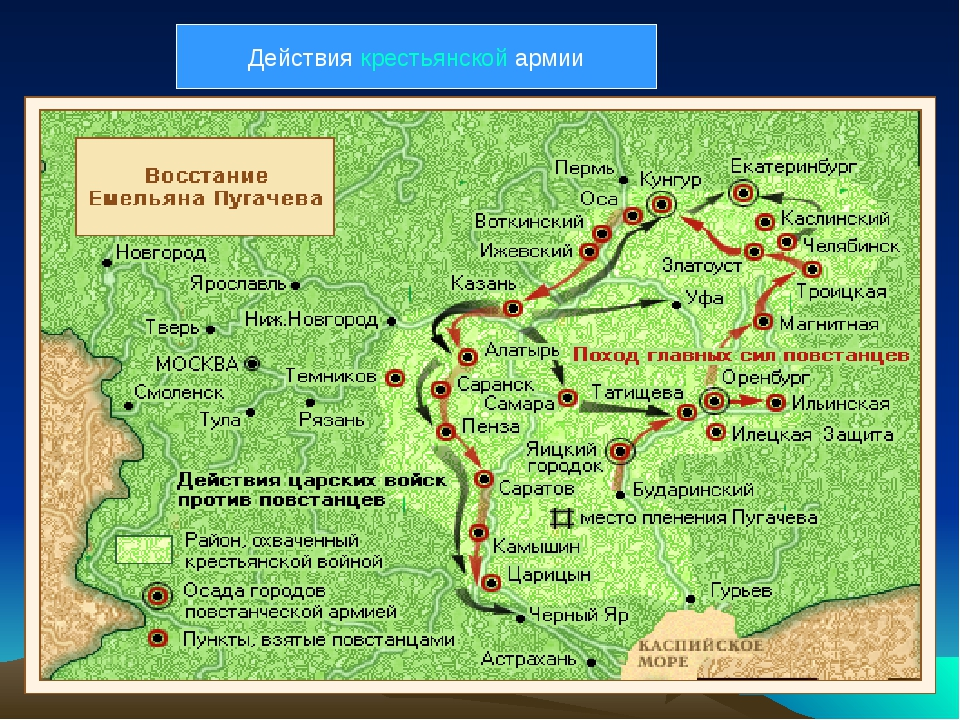 Действия крестьянской армии