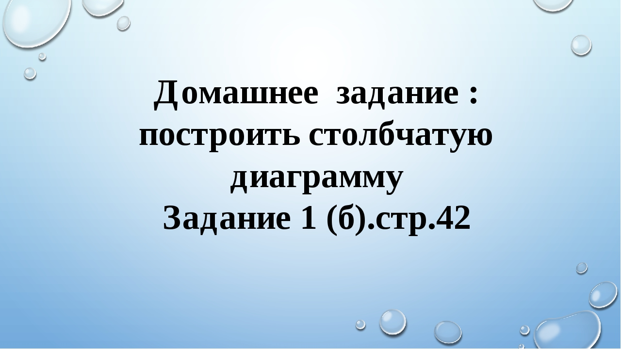Домашнее задание : построить столбчатую диаграмму Задание 1 (б).стр.42
