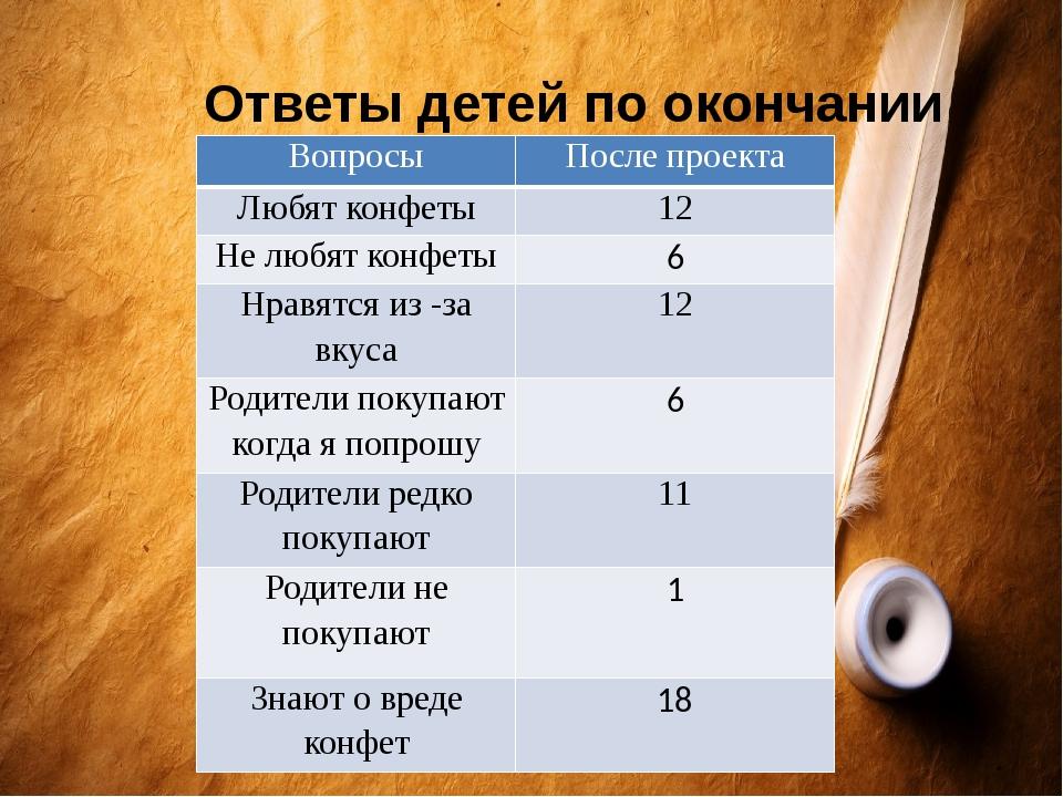 Ответы детей по окончании проекта Вопросы После проекта Любятконфеты 12 Нелю...