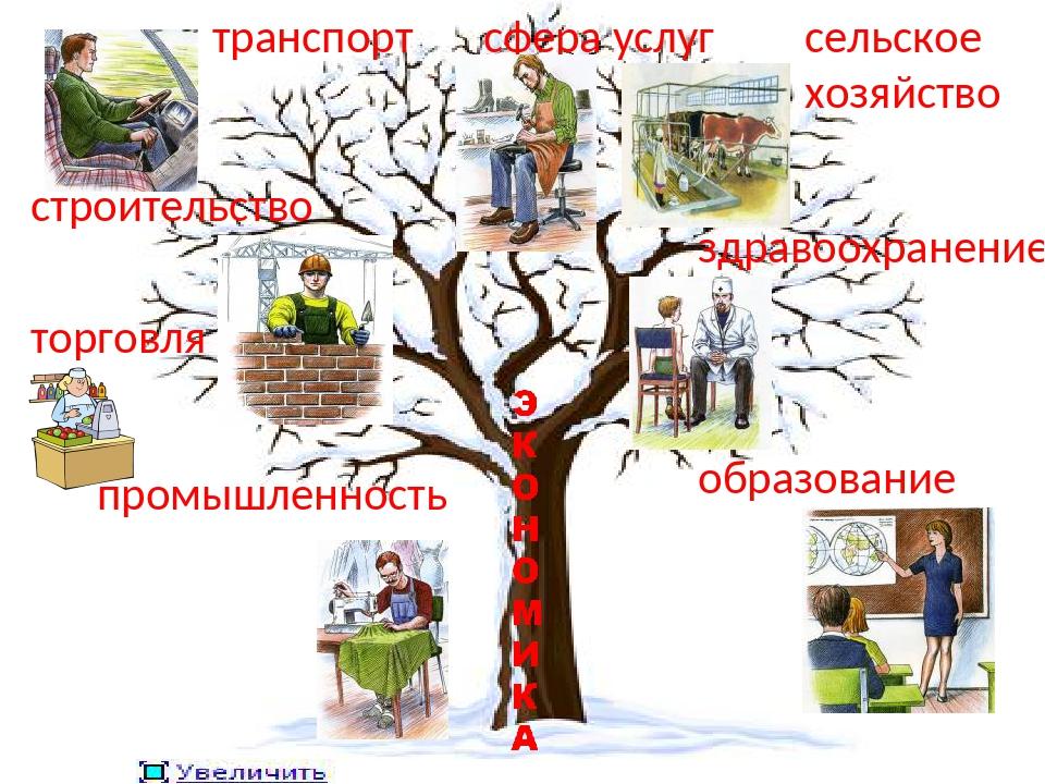 Картинки отраслей экономики для детей