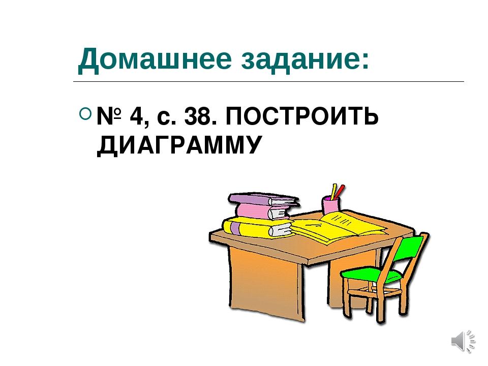 Домашнее задание: № 4, с. 38. ПОСТРОИТЬ ДИАГРАММУ