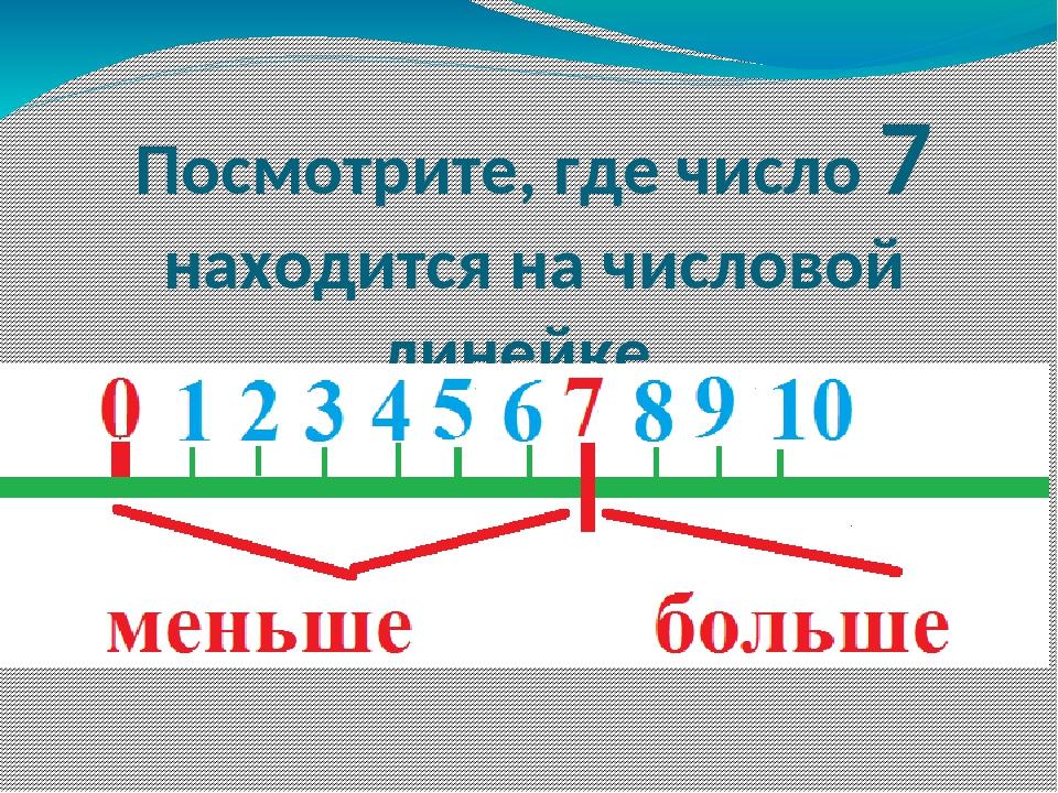 Посмотрите, где число 7 находится на числовой линейке.