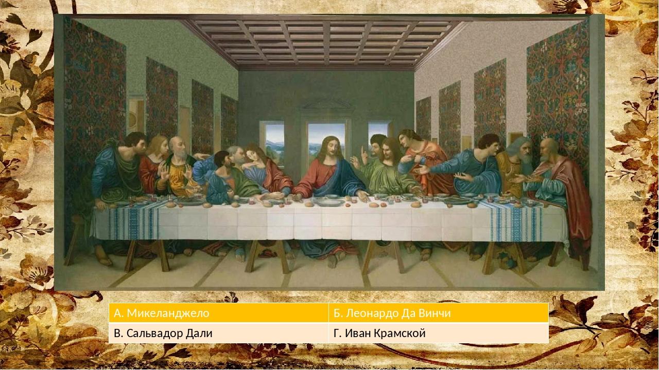 А. Микеланджело Б.Леонардо Да Винчи В. Сальвадор Дали Г. ИванКрамской