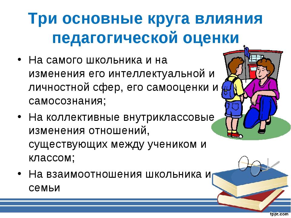 Три основные круга влияния педагогической оценки На самого школьника и на изм...